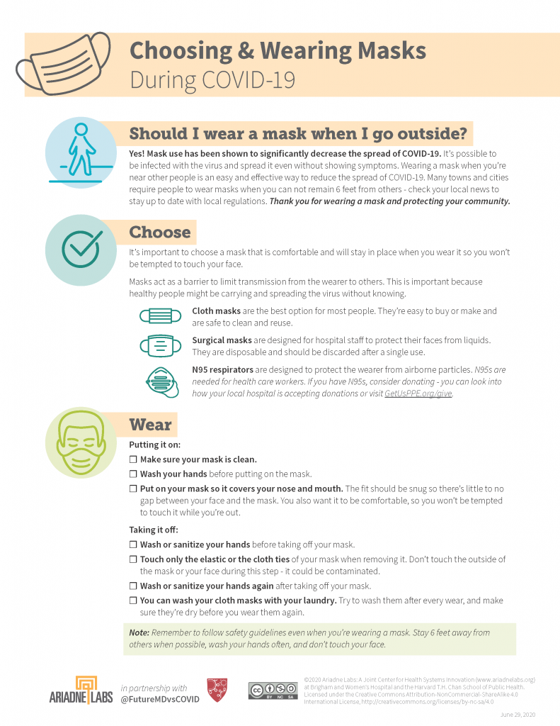 A preview image of a checklist on choosing and wearing masks during COVID-19.