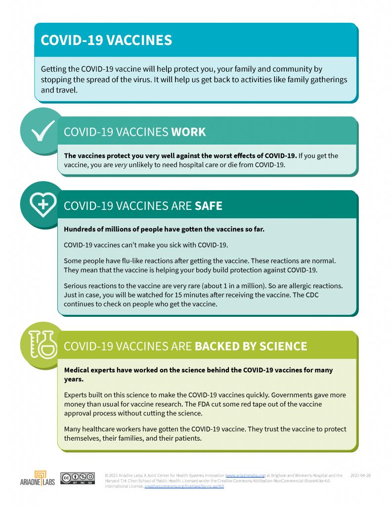 COVID-19 Vaccine Handout for Patients